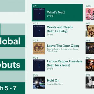 9 Марта дебют песни Selfish Love на Spotify