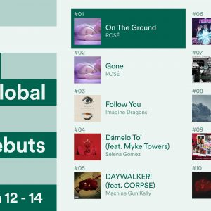 15 Марта Dámelo To' вошла в Топ 10 дебютов на Spotify